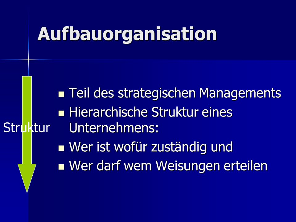 Aufbauorganisation Teil des strategischen Managements