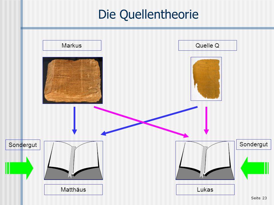 Die Quellentheorie Markus Quelle Q Sondergut Sondergut Matthäus Lukas