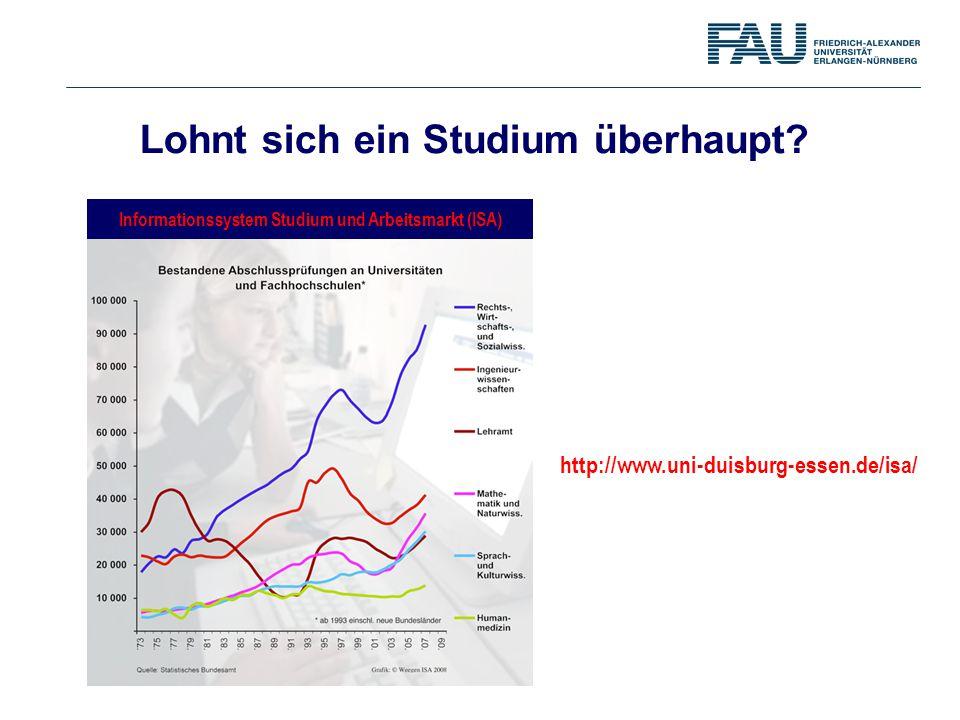 Informationssystem Studium und Arbeitsmarkt (ISA)