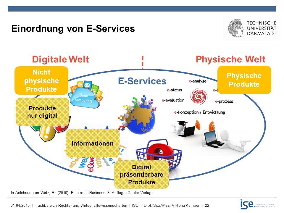 Einordnung von E-Services