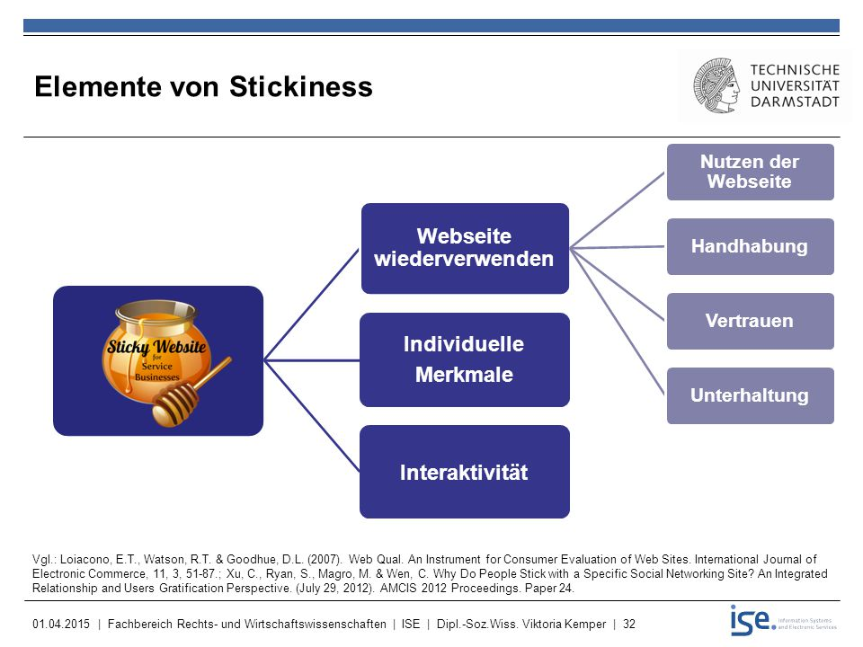Elemente von Stickiness