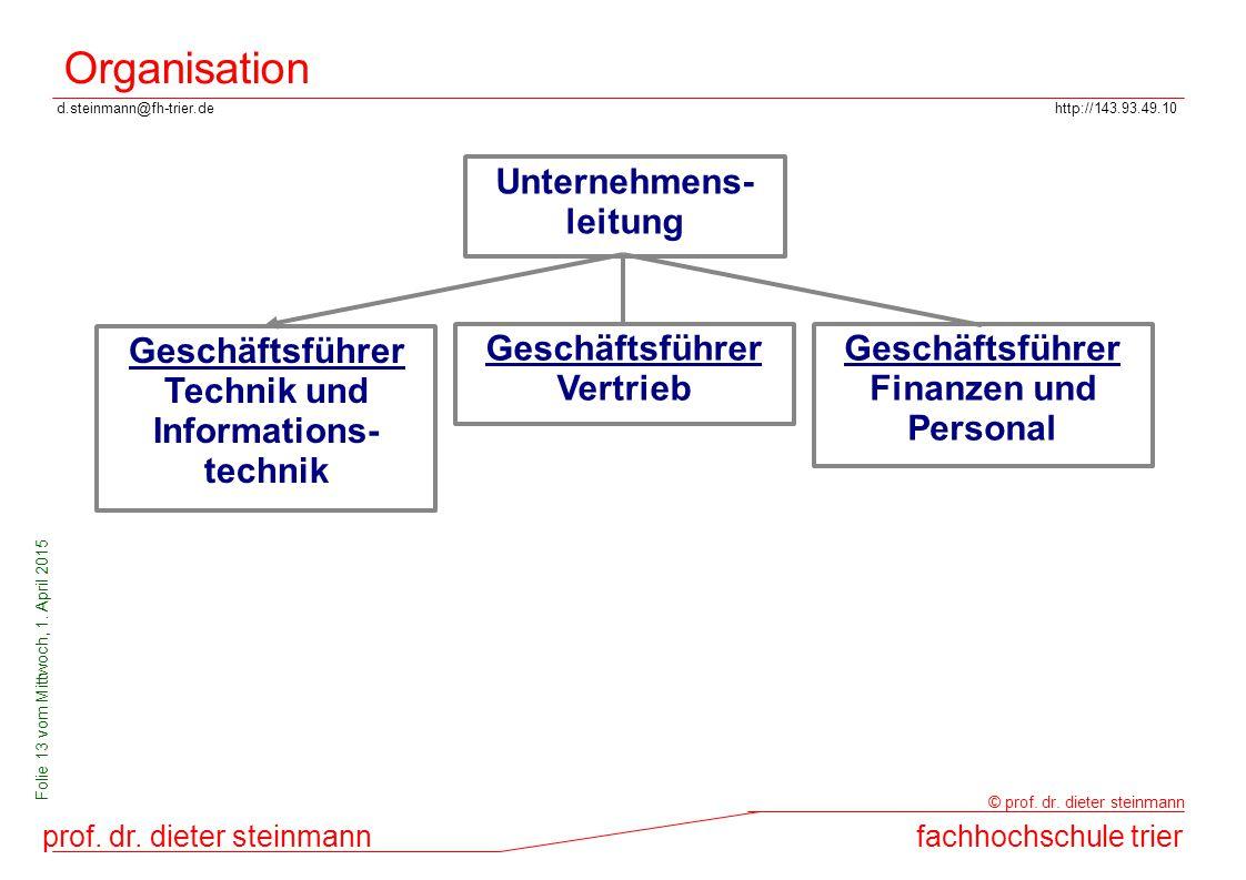 Organisation Unternehmens- leitung