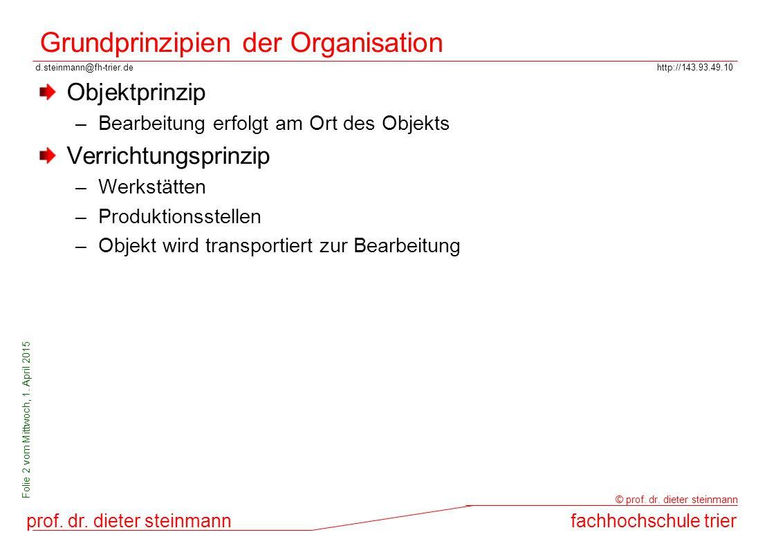 Grundprinzipien der Organisation