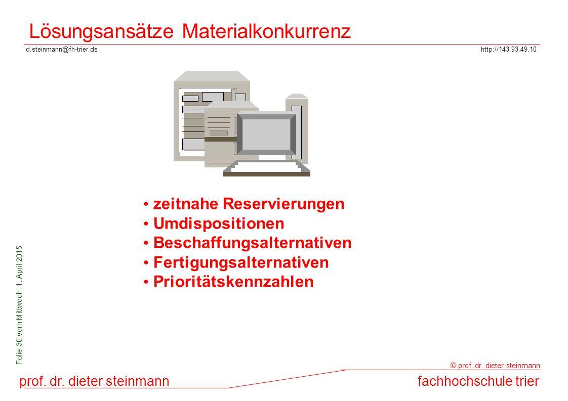 Lösungsansätze Materialkonkurrenz