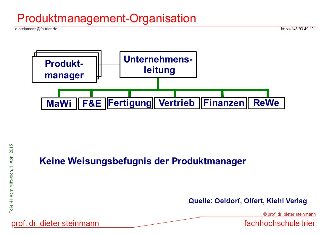 Produktmanagement-Organisation