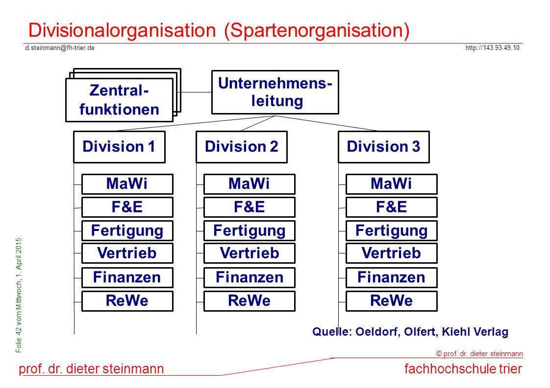 Divisionalorganisation (Spartenorganisation)