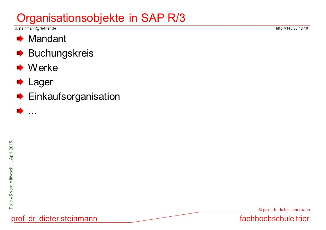 Organisationsobjekte in SAP R/3
