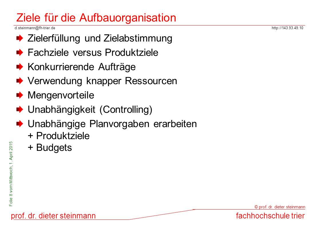 Ziele für die Aufbauorganisation