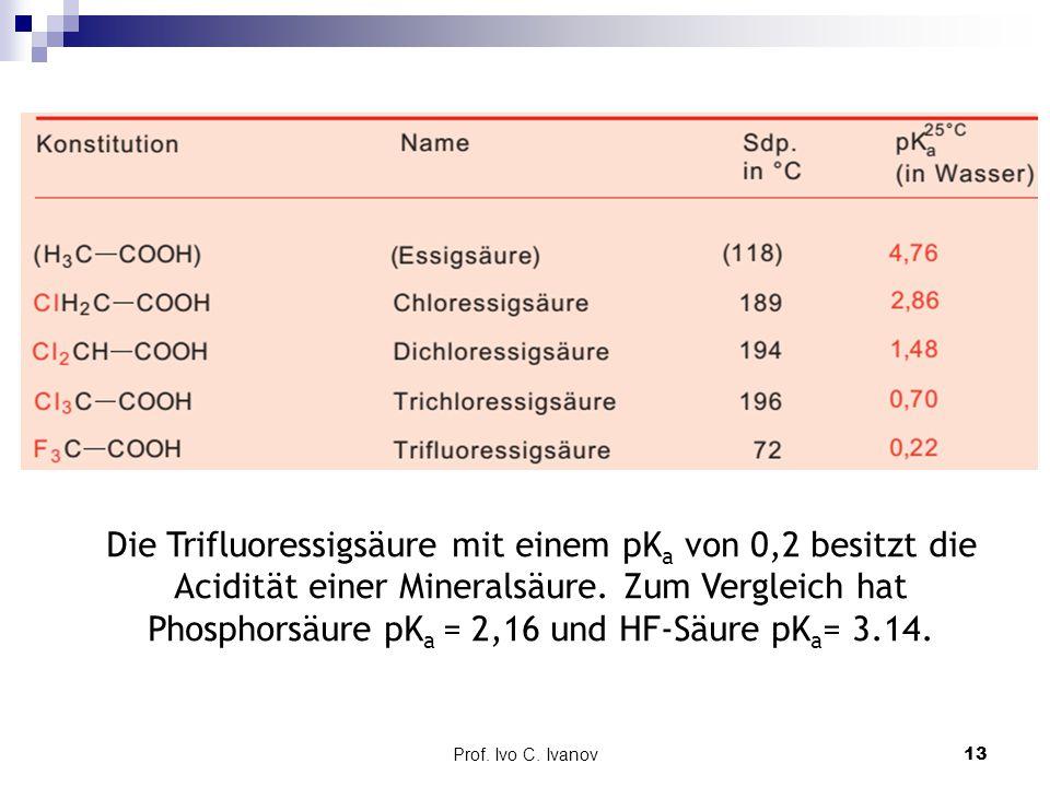 Die Trifluoressigsäure mit einem pKa von 0,2 besitzt die Acidität einer Mineralsäure. Zum Vergleich hat Phosphorsäure pKa = 2,16 und HF-Säure pKa= 3.14.