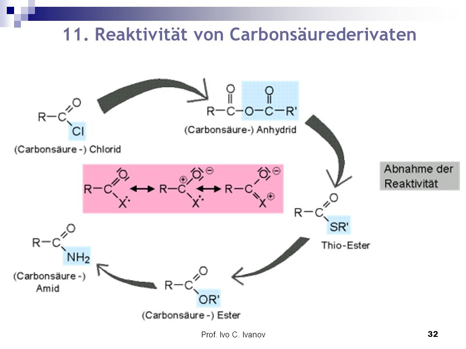 11. Reaktivität von Carbonsäurederivaten