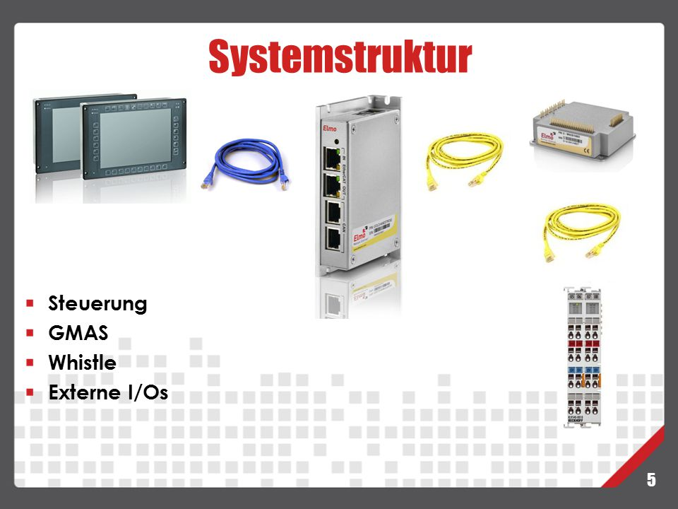 Systemstruktur Steuerung GMAS Whistle Externe I/Os 5