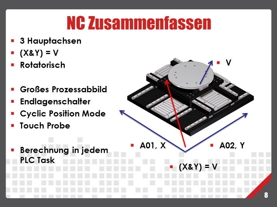 NC Zusammenfassen 3 Hauptachsen (X&Y) = V Rotatorisch