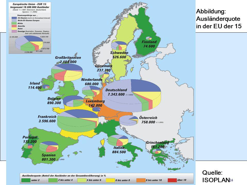Abbildung: Ausländerquote in der EU der 15