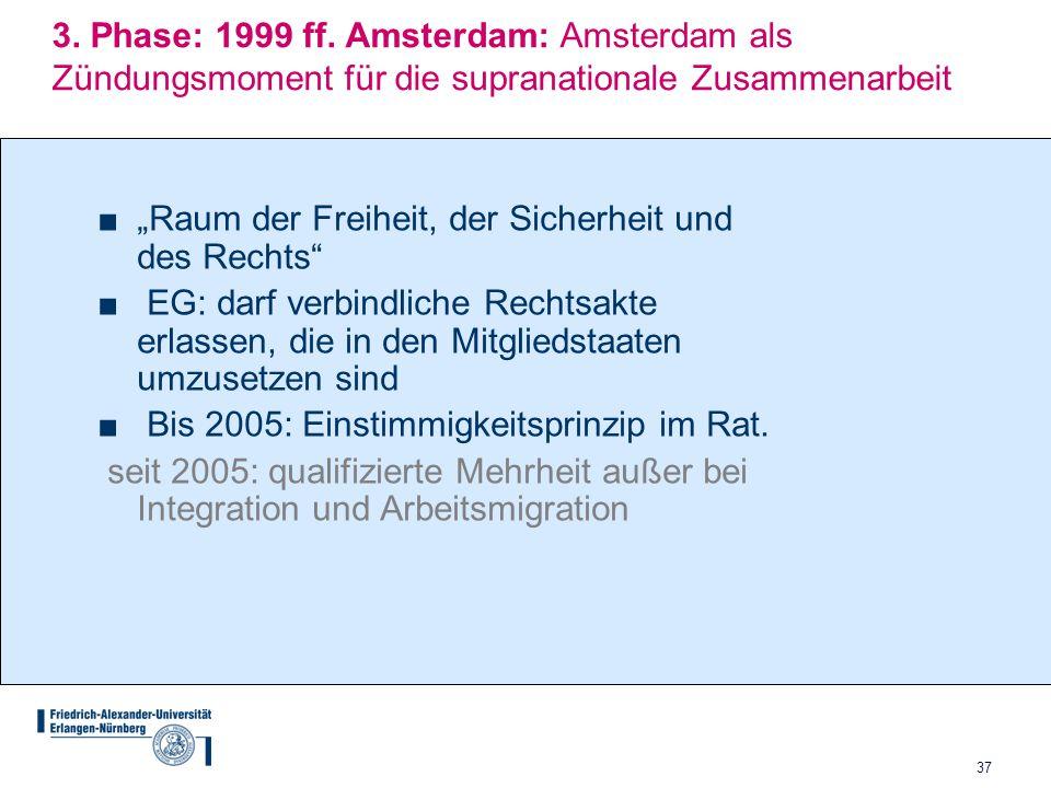3. Phase: 1999 ff. Amsterdam: Amsterdam als Zündungsmoment für die supranationale Zusammenarbeit