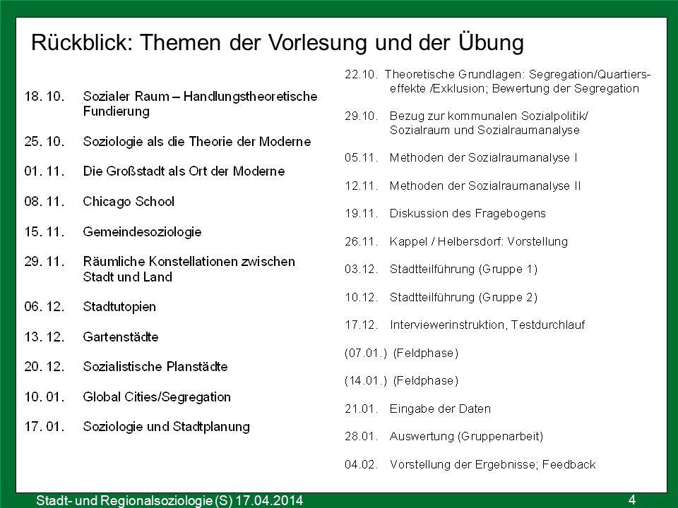 Rückblick: Themen der Vorlesung und der Übung