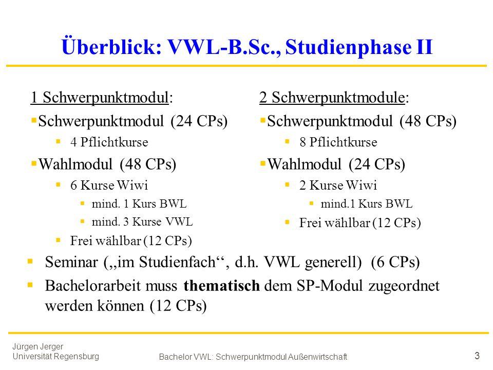 Überblick: VWL-B.Sc., Studienphase II