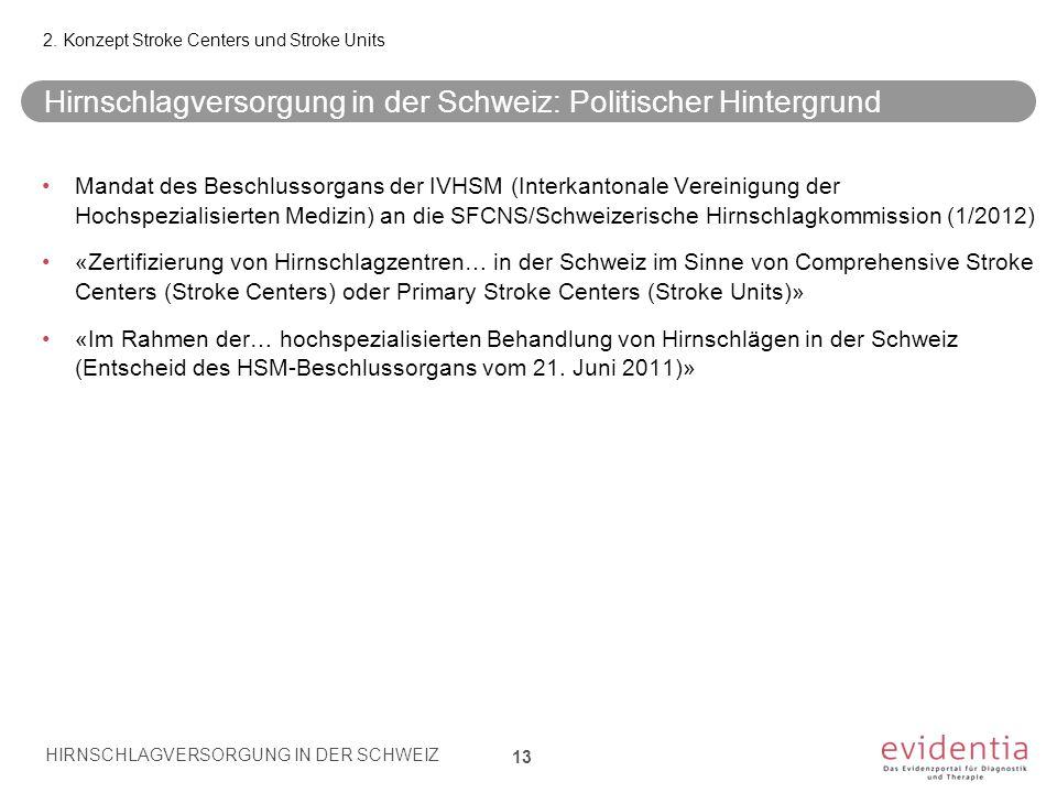 Hirnschlagversorgung in der Schweiz: Politischer Hintergrund