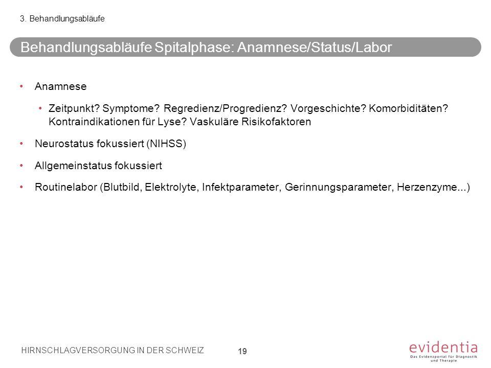 Behandlungsabläufe Spitalphase: Anamnese/Status/Labor