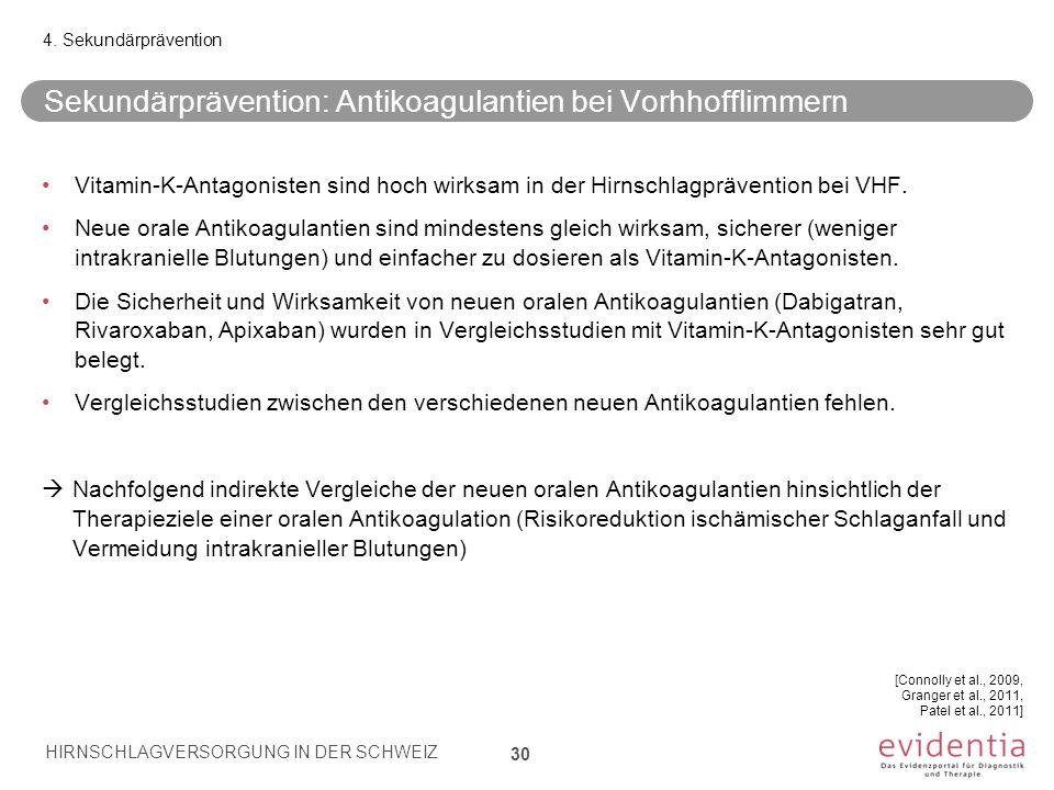 Sekundärprävention: Antikoagulantien bei Vorhhofflimmern