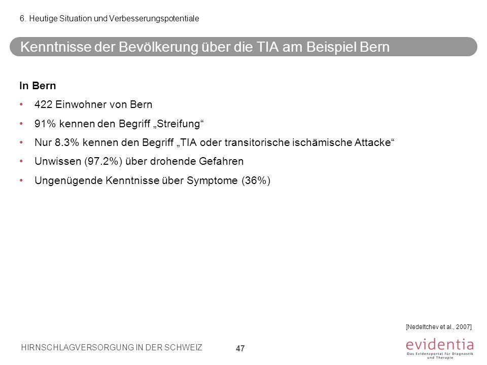 Kenntnisse der Bevölkerung über die TIA am Beispiel Bern