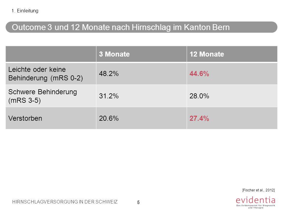Outcome 3 und 12 Monate nach Hirnschlag im Kanton Bern