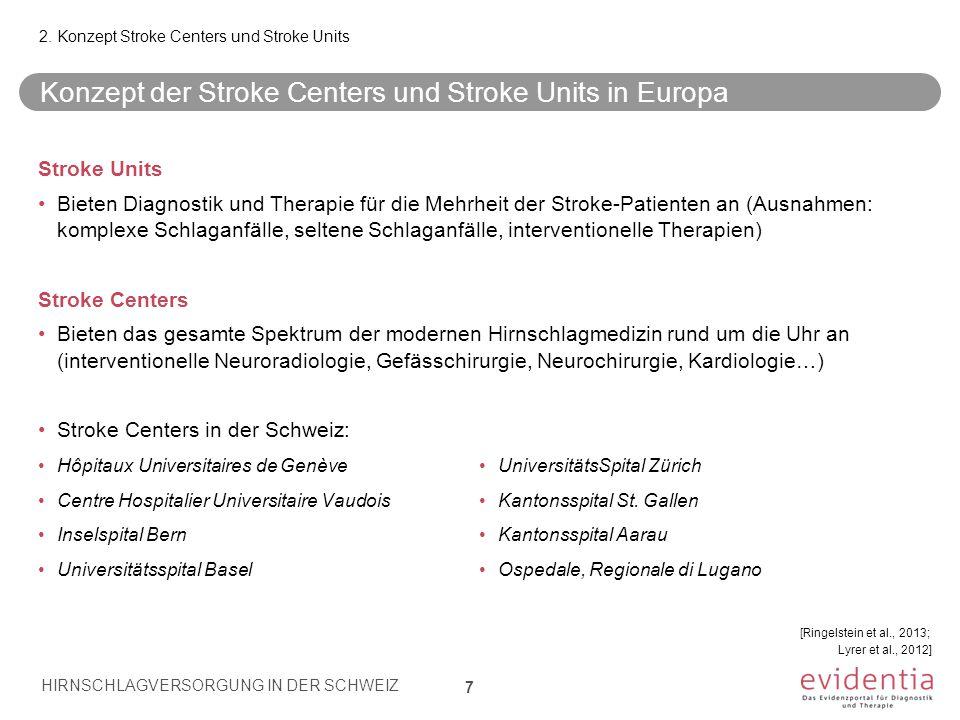Konzept der Stroke Centers und Stroke Units in Europa