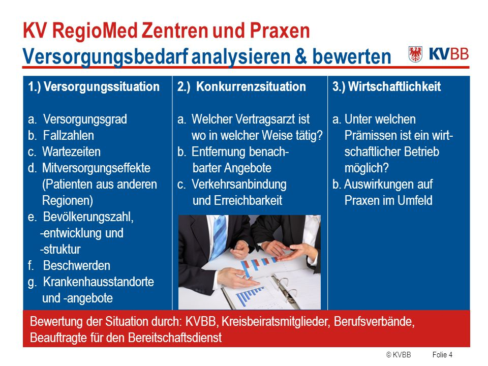 KV RegioMed Zentren und Praxen