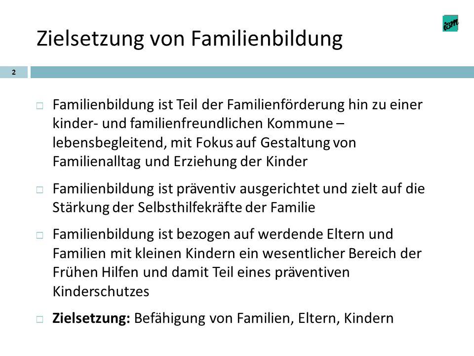 Zielsetzung von Familienbildung
