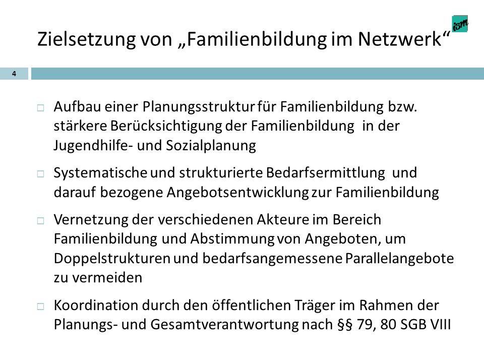 """Zielsetzung von """"Familienbildung im Netzwerk"""