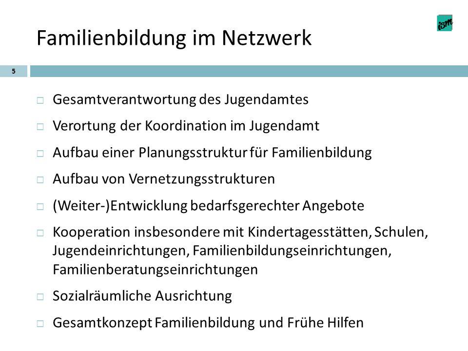 Familienbildung im Netzwerk