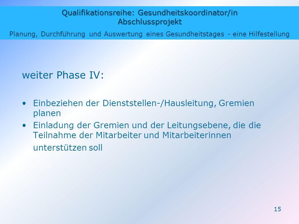 weiter Phase IV: Einbeziehen der Dienststellen-/Hausleitung, Gremien planen.