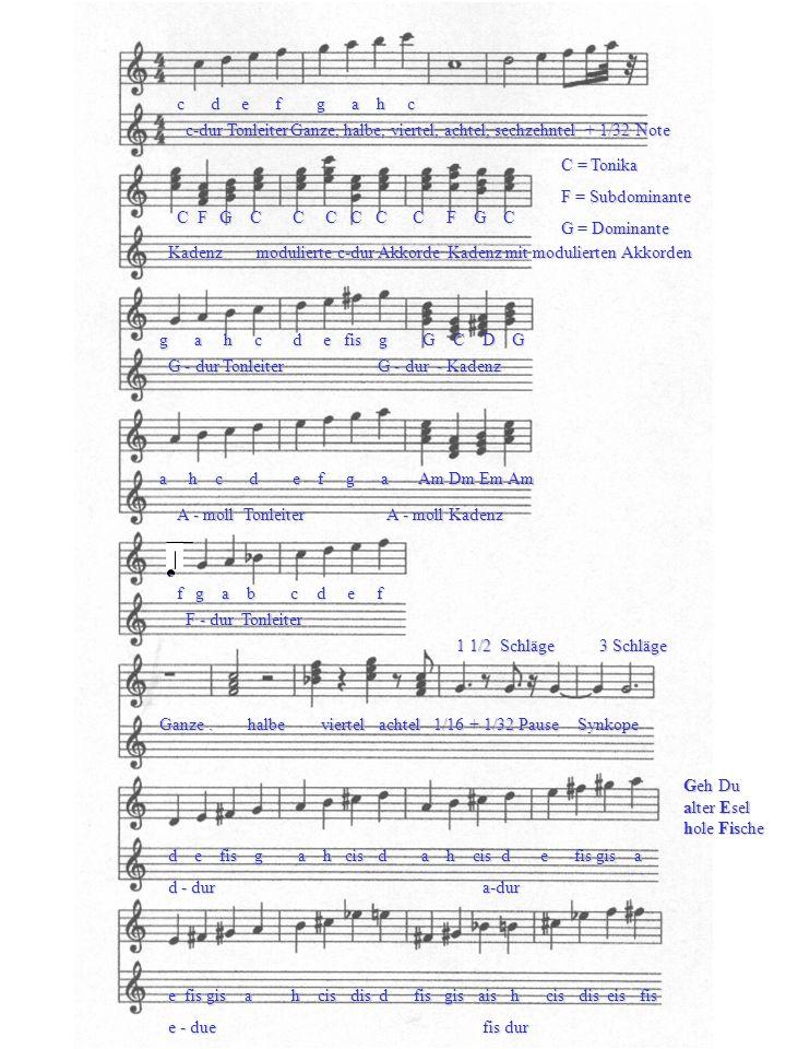 c d e f g a h c c-dur Tonleiter Ganze, halbe, viertel, achtel, sechzehntel + 1/32 Note.