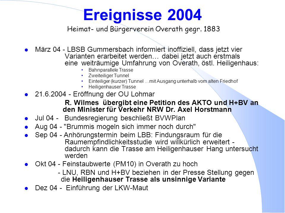 Ereignisse 2004 Heimat- und Bürgerverein Overath gegr. 1883