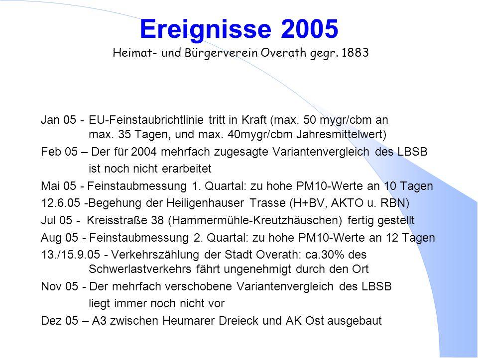 Ereignisse 2005 Heimat- und Bürgerverein Overath gegr. 1883