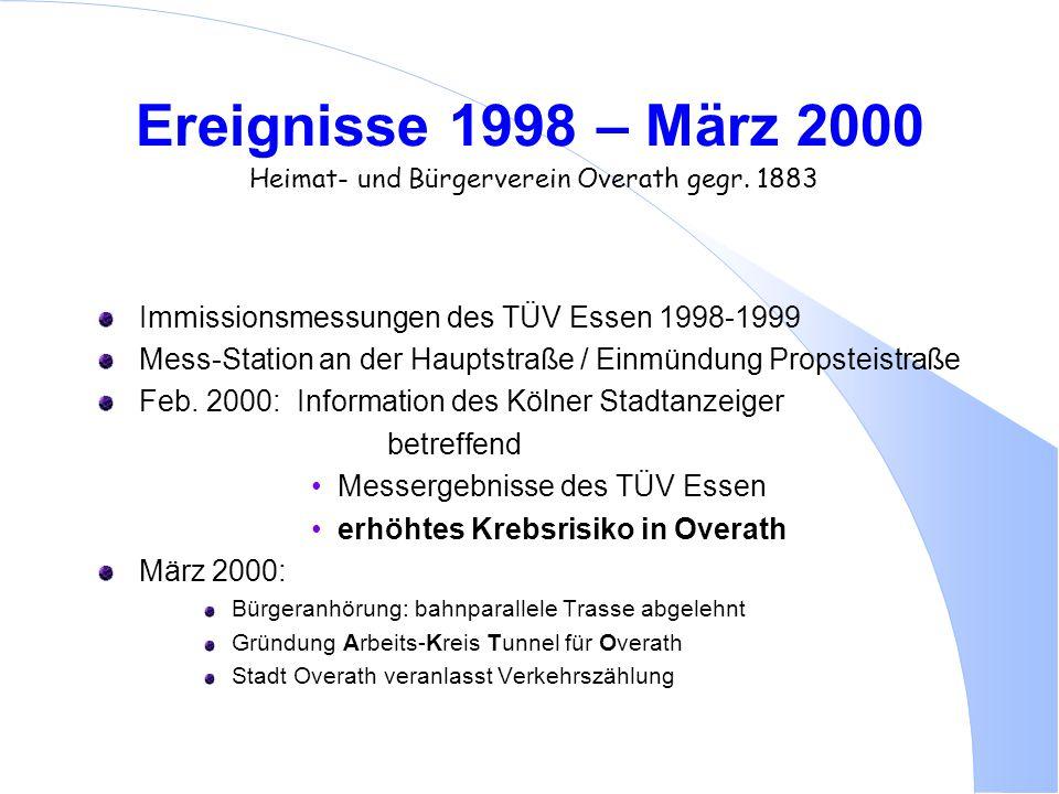 Ereignisse 1998 – März 2000 Heimat- und Bürgerverein Overath gegr. 1883