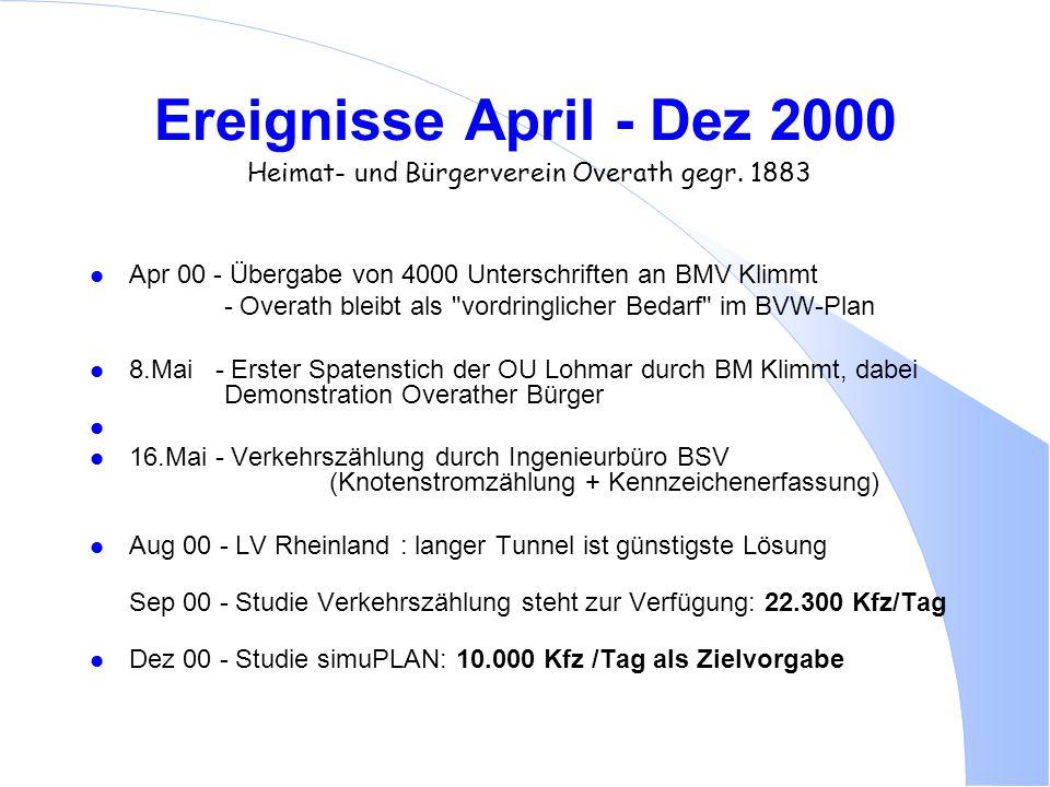 Ereignisse April - Dez 2000 Heimat- und Bürgerverein Overath gegr. 1883