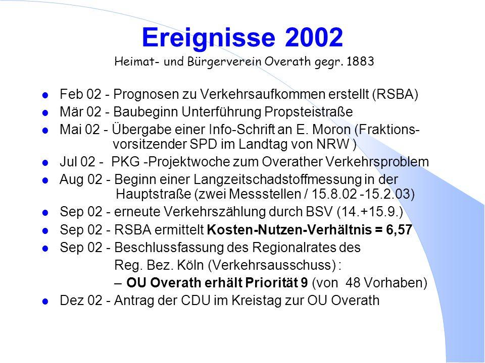 Ereignisse 2002 Heimat- und Bürgerverein Overath gegr. 1883