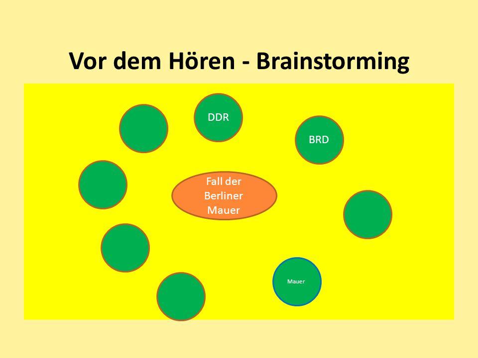 Vor dem Hören - Brainstorming
