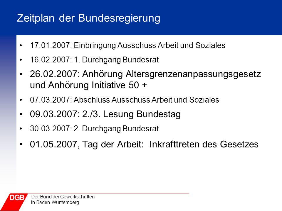 Zeitplan der Bundesregierung