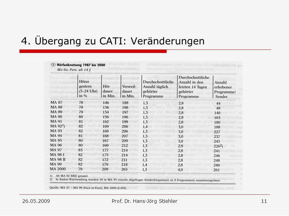 4. Übergang zu CATI: Veränderungen