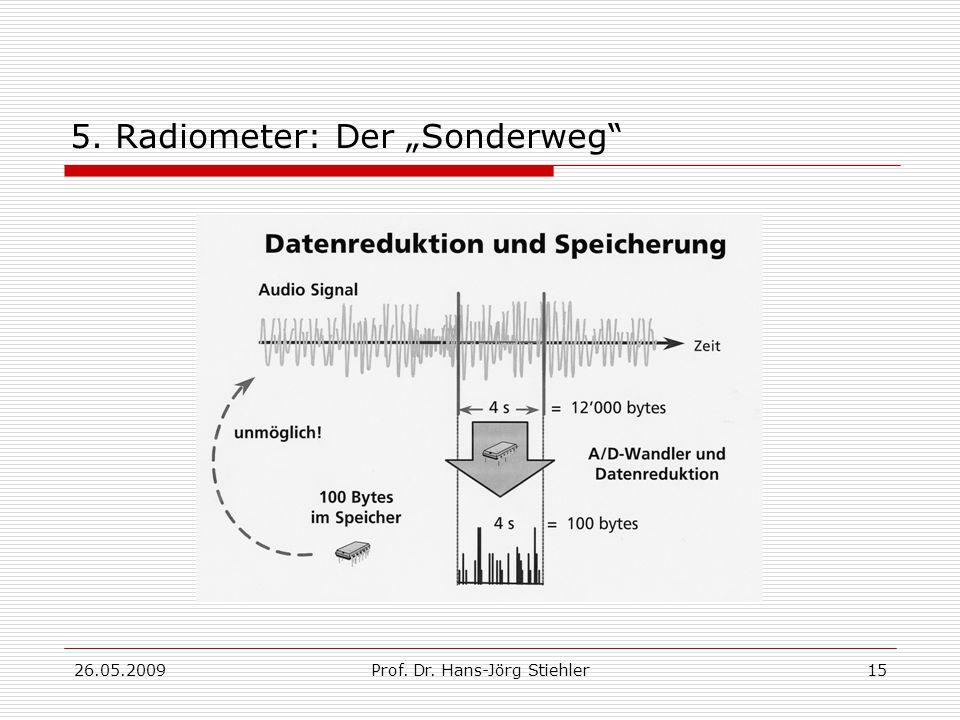 """5. Radiometer: Der """"Sonderweg"""