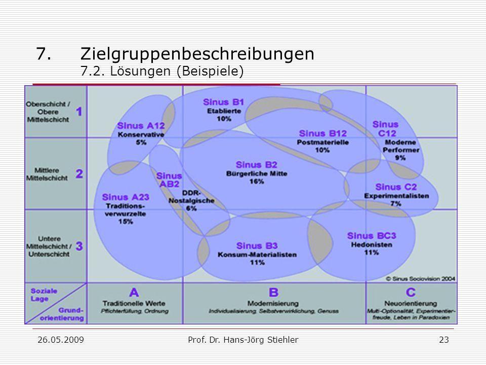 7. Zielgruppenbeschreibungen 7.2. Lösungen (Beispiele)