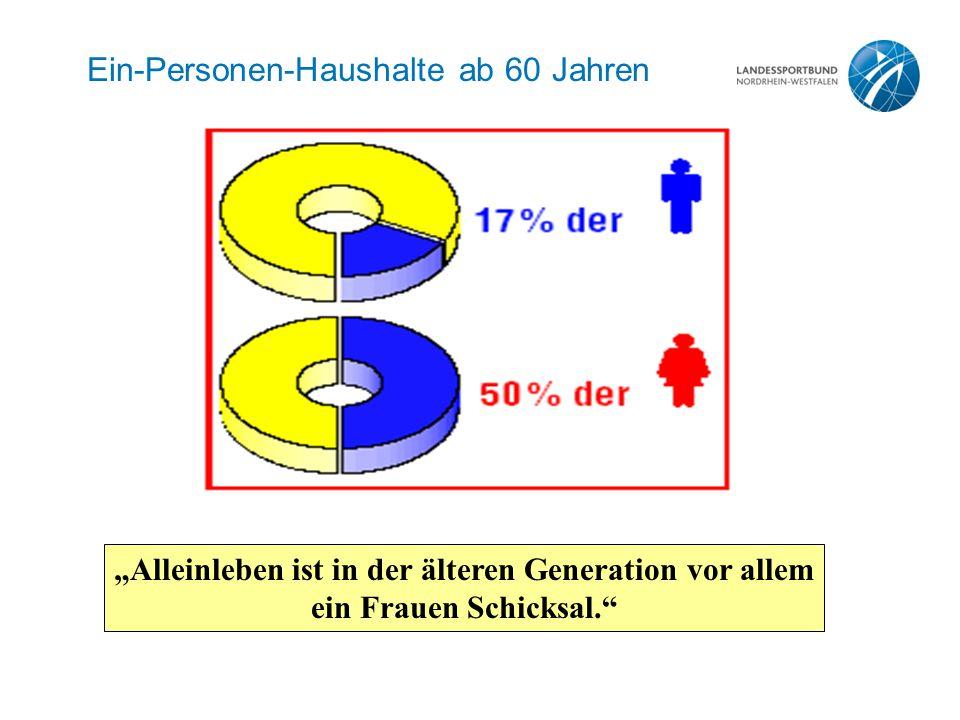 Ein-Personen-Haushalte ab 60 Jahren