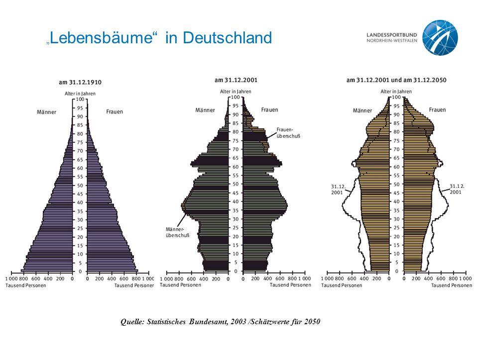 """""""Lebensbäume in Deutschland"""