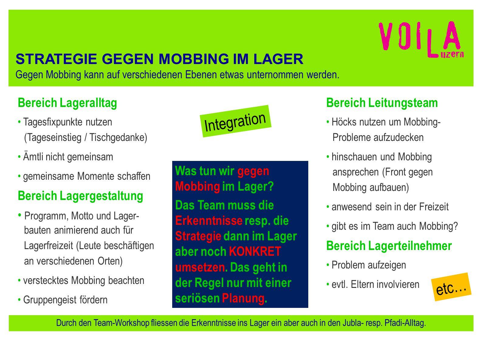 Integration etc… STRATEGIE GEGEN MOBBING IM LAGER Bereich Lageralltag