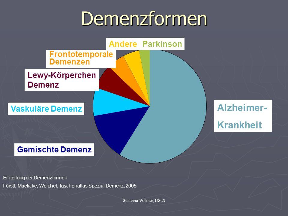 Demenzformen Alzheimer- Krankheit Frontotemporale Demenzen