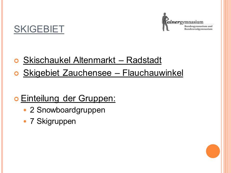 SKIGEBIET Skischaukel Altenmarkt – Radstadt