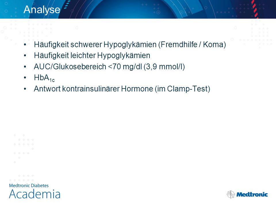 Analyse Häufigkeit schwerer Hypoglykämien (Fremdhilfe / Koma)