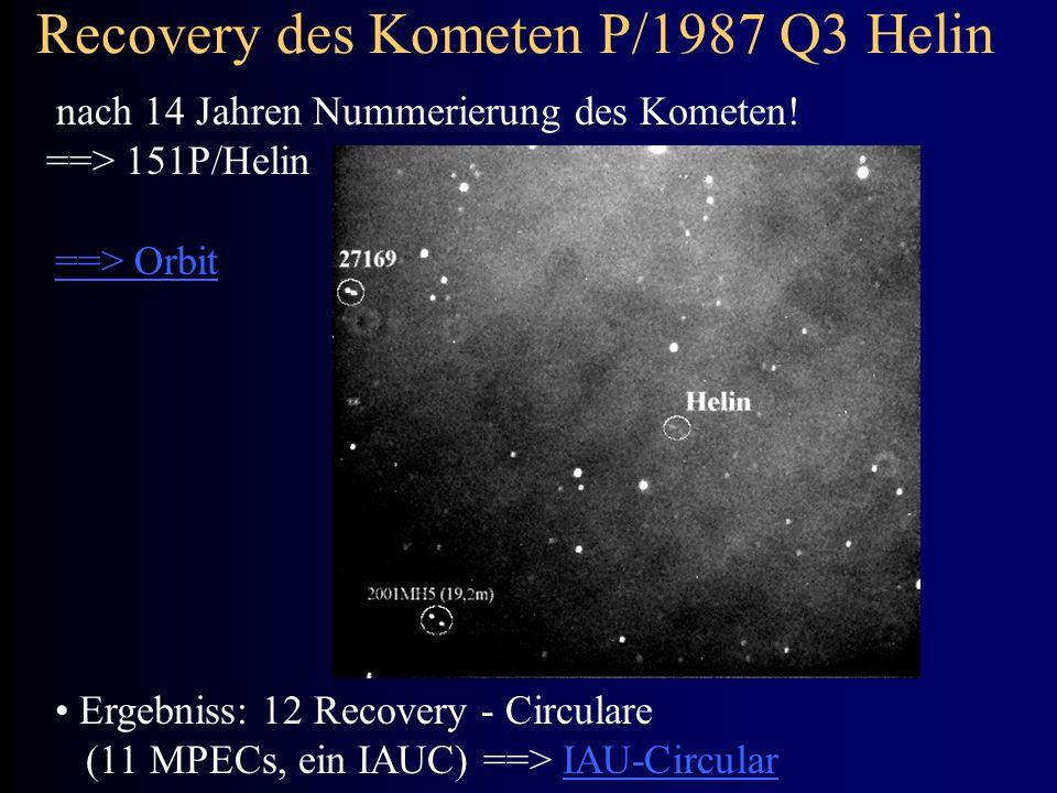 Recovery des Kometen P/1987 Q3 Helin