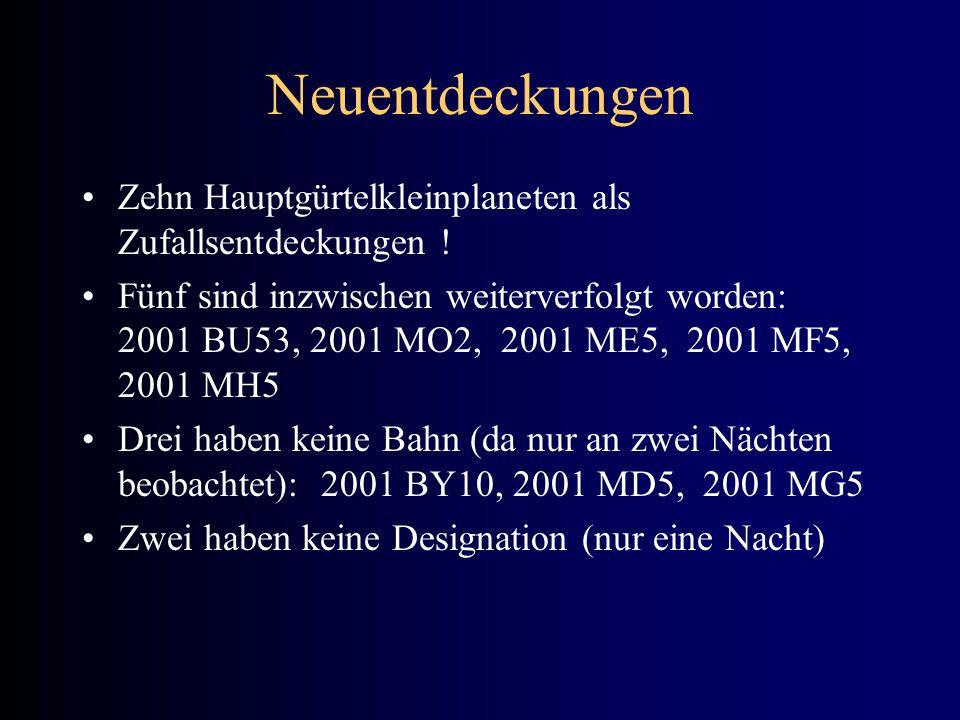 4/9/2017 Neuentdeckungen. Zehn Hauptgürtelkleinplaneten als Zufallsentdeckungen !